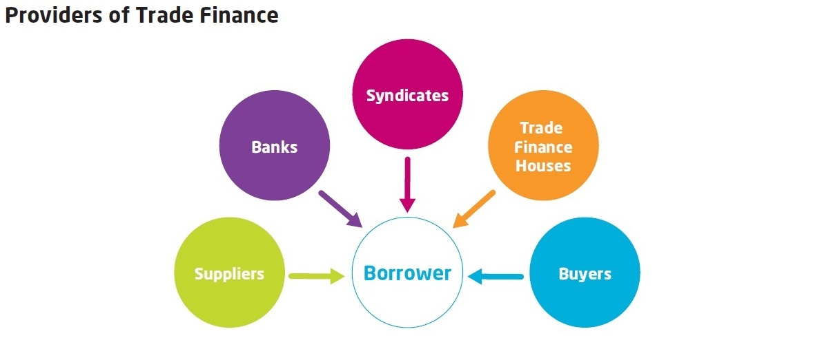 COMMERCE O-LEVEL-DOCUMENTS USED IN HOME TRADE