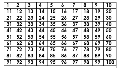 WHOLE NUMBERS-P.1 5