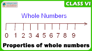 WHOLE NUMBERS-P.1 1