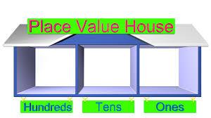 PLACE VALUES-p.1 1