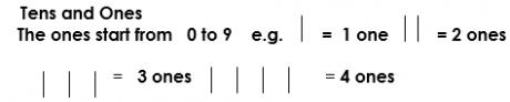 PLACE VALUES-p.1 2