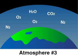 Atmosphere and oxygen