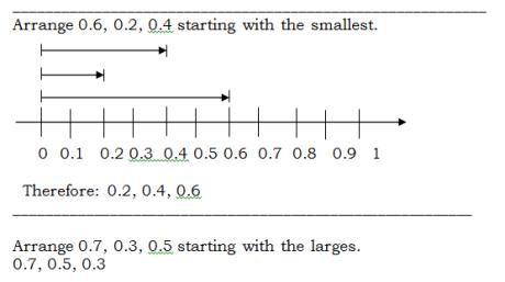 Fraction 11