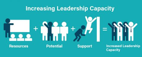 Leadership_Capacity