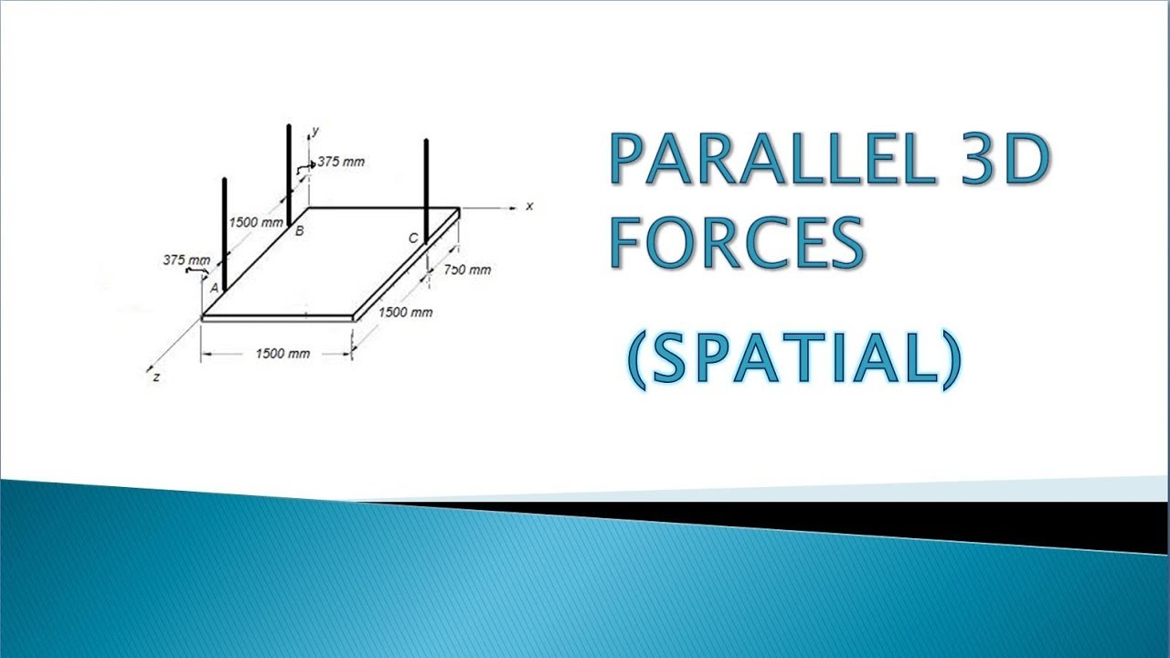 PARALLEL FORCES