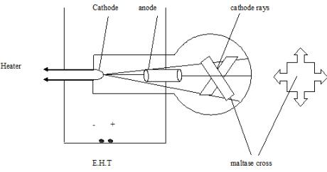 cathode1