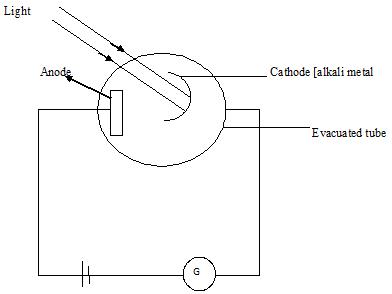 cathode6