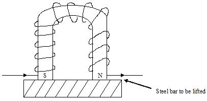 electro magnet 1