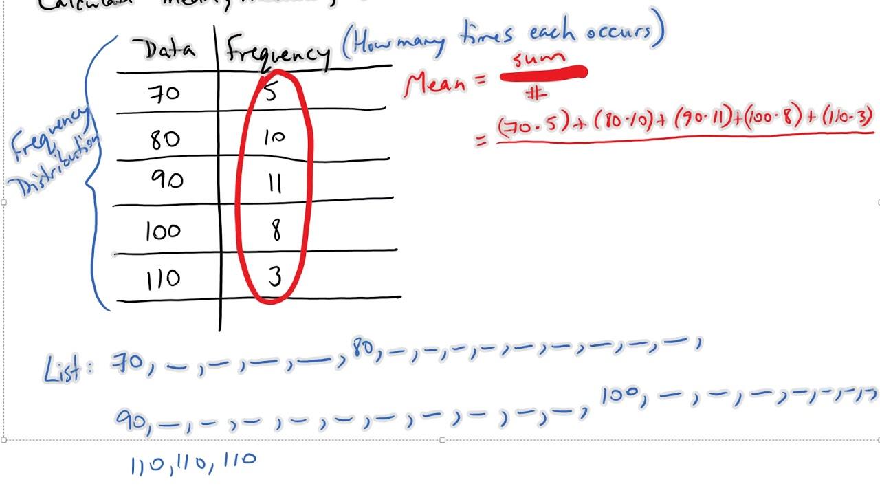Primary Four Mathematics