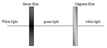 light colours