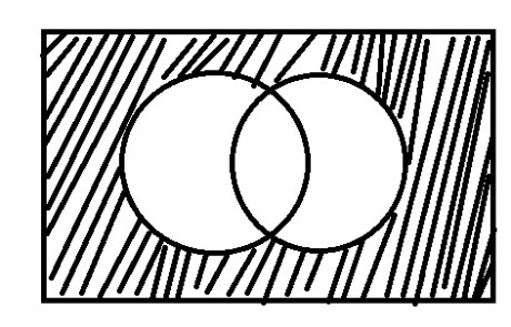 venn diagram complement circle diagram wiring diagram
