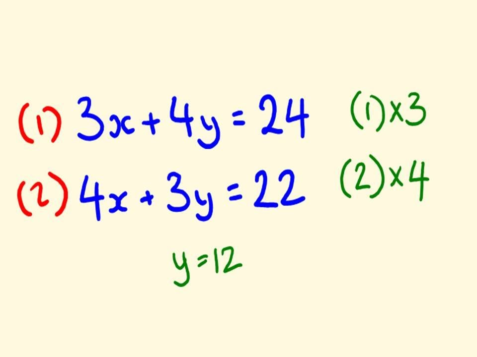 Mathematics -SIMULTANEOUS EQUATIONS