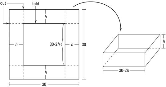 Mathematics- Volume