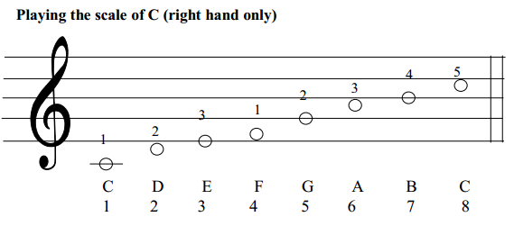 playing scale c