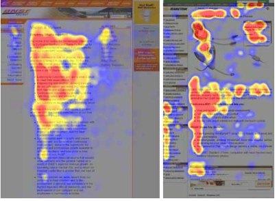 users scan websites