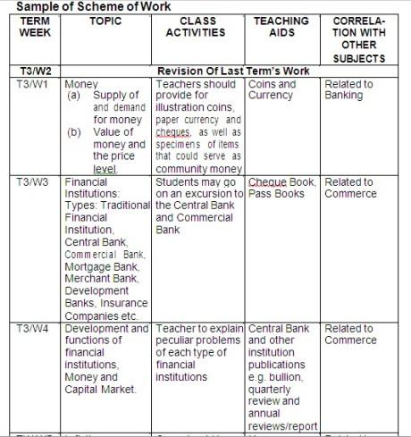 weekly scheme of work Description: kssr syllabus home english weekly scheme of work kssr year 2 (sowannadikcikikan) english weekly scheme of work kssr year 2 (sowannadikcikikan.