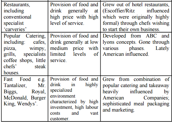 Types Of Commercials On Food Network