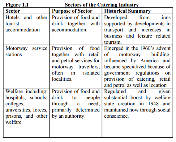 facts about the airline catering industry The international flight catering associa- and beverage offer, continue to play a  role tion  in fact the industry has throughout the last decade it recently gone.