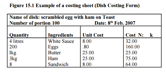 FOOD COSTING AND CONTROL IN CATERING ESTABLISHMENT – Yaaka Digital ...