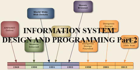 INFORMATION SYSTEM DESIGN AND PROGRAMMING PART 2 1