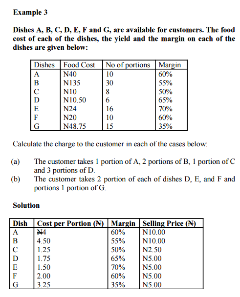 Food costing and control in catering establishment yaaka digital example forumfinder Choice Image