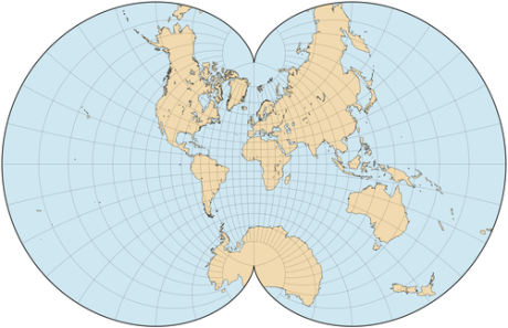 comformal projection