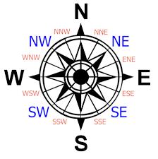 compass bearings