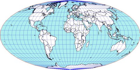 equivalent projection
