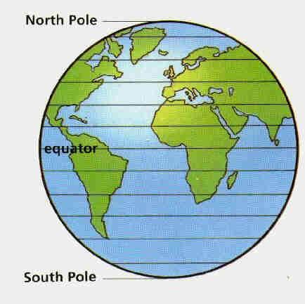 latitude lines