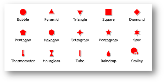 The Concept Of Map Symbols Yaaka Digital Learning Network