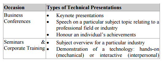 types of techinical presentations 4