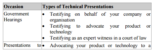 types of techinical presentations 6