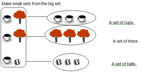 sets 5