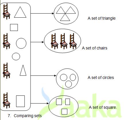 sets 6