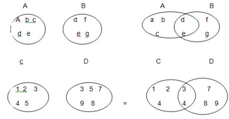 sets 7