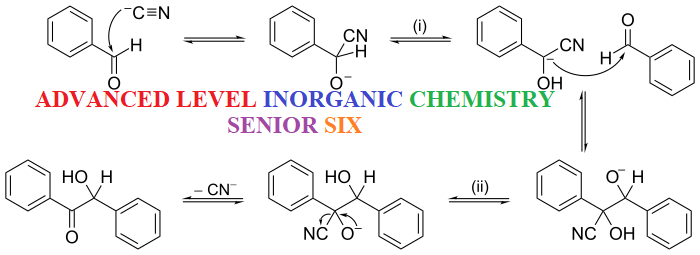 ALINOCHEM6: ADVANCED LEVEL INORGANIC CHEMISTRY SENIOR SIX 2
