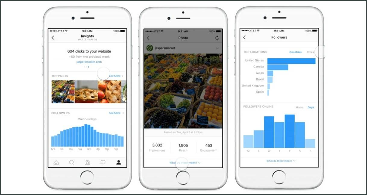 NMR: Instagram analytics and measurement 1