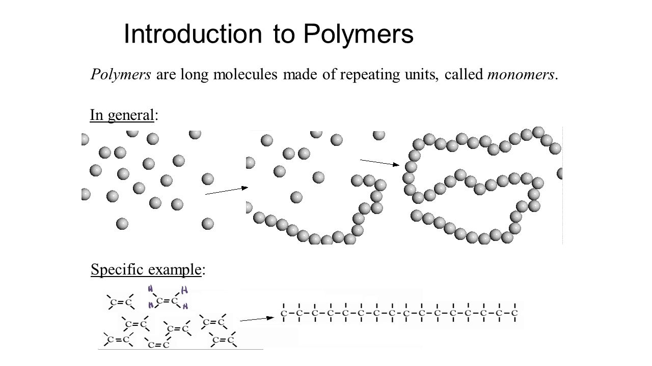 INTRODUCTION TO POLYMERS 1